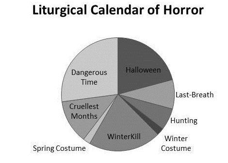 Liturgical Horror